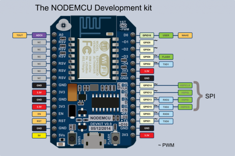 NodeMcu Lua CH340G ESP8266 WIFI