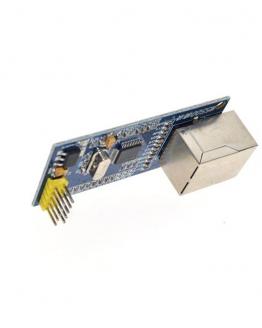 Ethernet модули